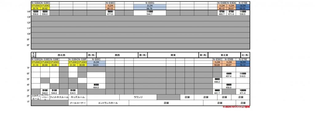 ブリリアタワーズ目黒 ノースレジデンス 下層階(1階~14階)価格表