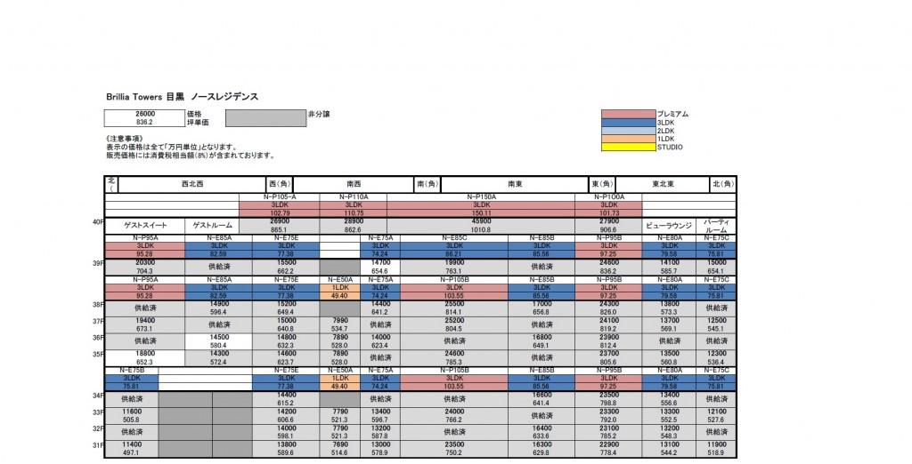 ブリリアタワーズ目黒最終期価格表 ノースレジデンス上層