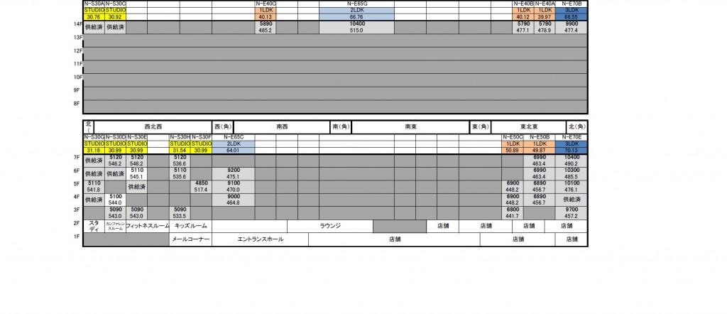 ブリリアタワーズ目黒最終期価格表 ノースレジデンス下層