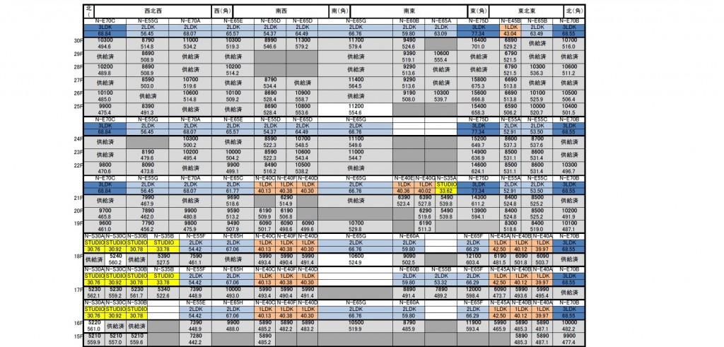 ブリリアタワーズ目黒最終期価格表 ノースレジデンス中層