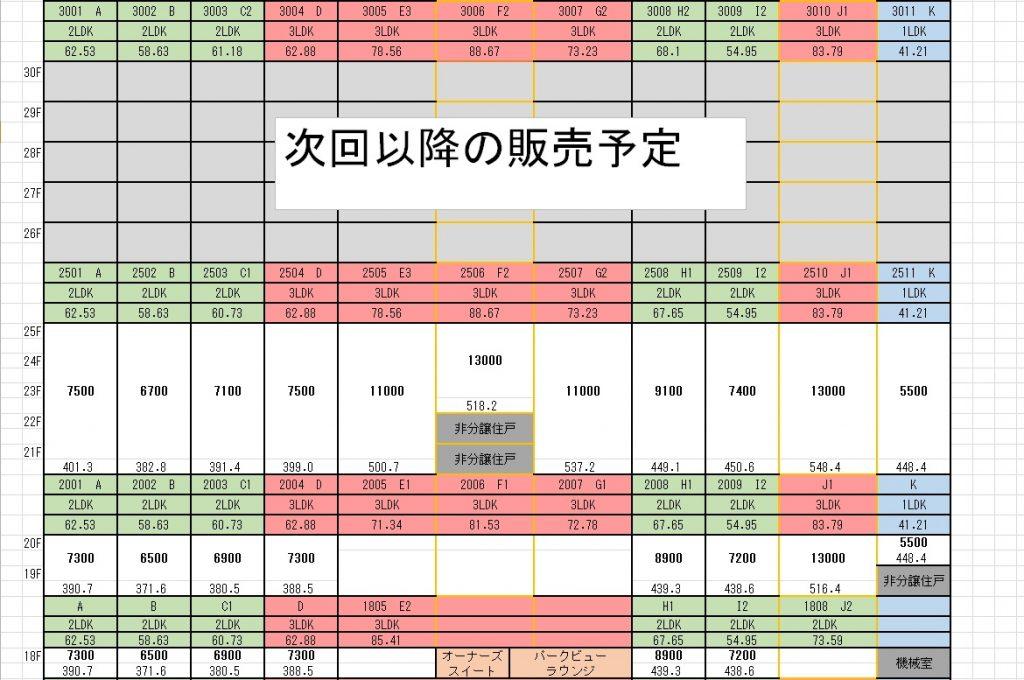 ブリリアタワー上野池之端第1期予定価格表(18F~30F)